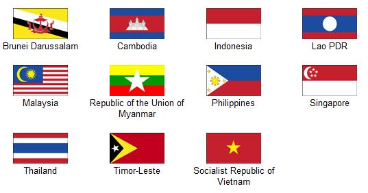sistem ekonomi di asia tenggara