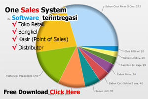 One Sales System
