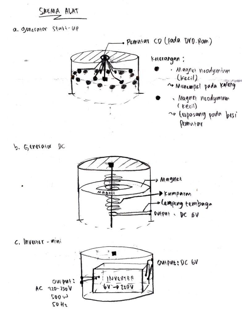 Portable Generator Kaskus Solid State Relay Circuit Diagram Gambar Skema Rangkaian Elektronika