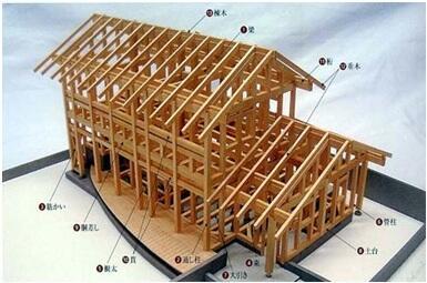 Hasil gambar untuk Merencanakan dan membangun gempa rumah tahan