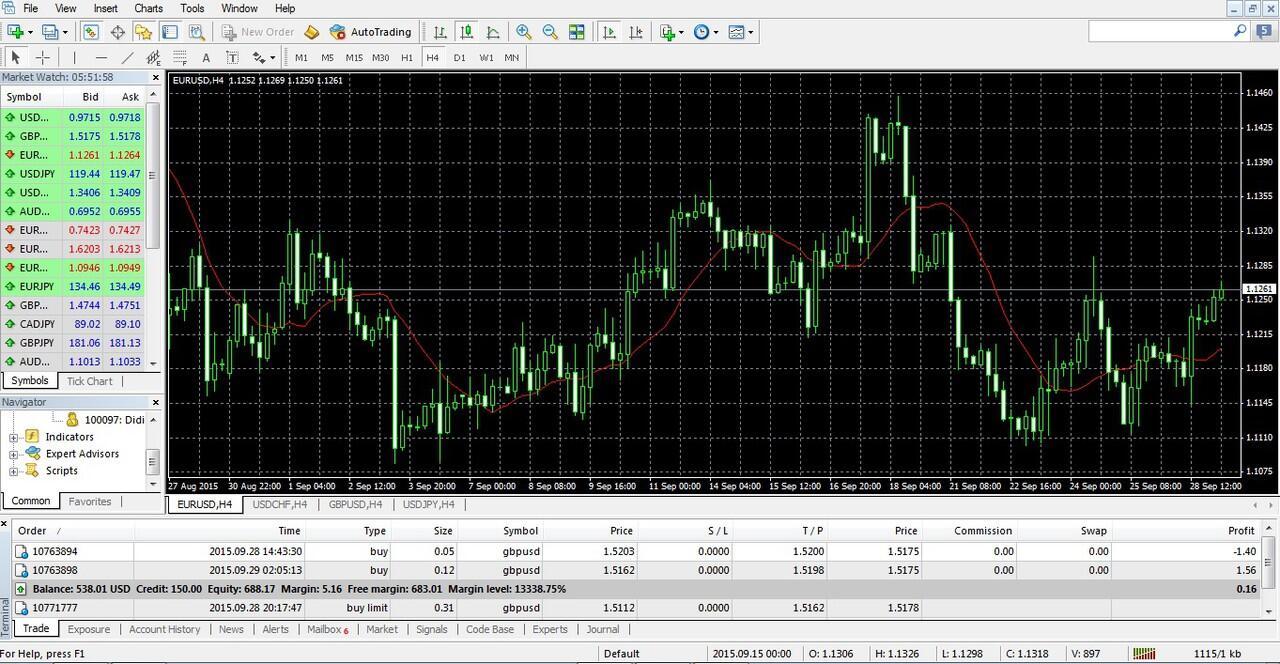 Trader forex kaskus
