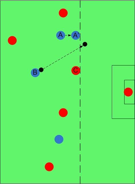 Sejarah Dan Rincian Aturan Offside Dalam Permainan Sepakbola Kaskus