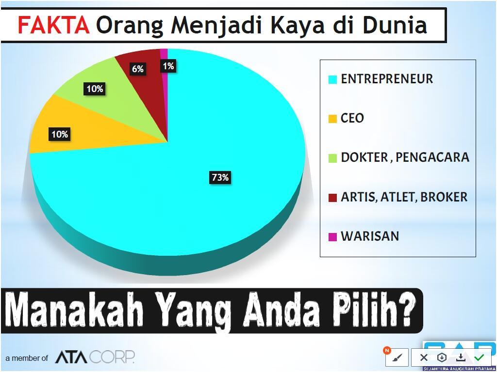 Broker forex indonesia kaskus