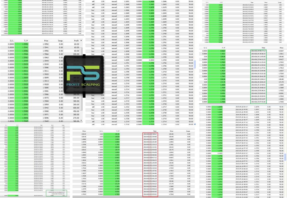 Signal forex gratis kaskus