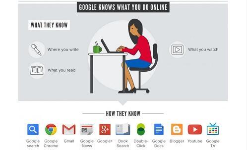 Berikut Bukti Bahwa Ternyata Google Lebih Perhatian Daripada Pacar Kamu 1164292 20160202024022