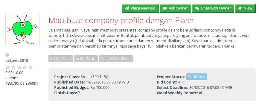Tutorial Company Profile Dengan Flash