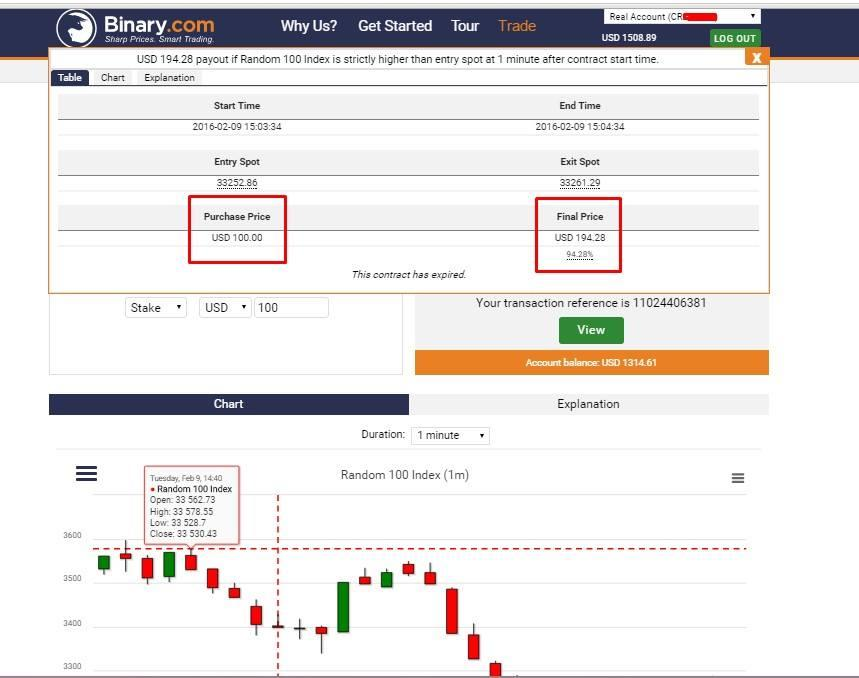99 binary options
