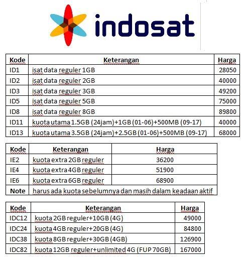 Image Result For Agen Pulsa Kuota Internet