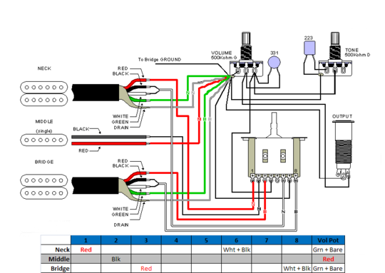 ibanez wiring diagram hsh 4k wallpapers on Alternator Wiring Diagram for ibanez s320 wiring diagram on ibanez images free wiring seymour duncan dimebucker wiring diagram at Whelen Siren Wiring-Diagram