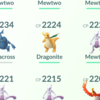Pokemon Go Account Gmail Lv 32 with Mewtwo dan Legendary