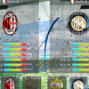 [ PS3 CFW - ODE ] PES 2013 & PES 2015 New Season 2015/16 Ver.Leaked - ProEvo_JG