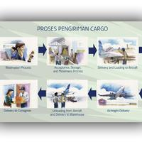jasa-pengiriman-barang---kargo---cargo-via-udara