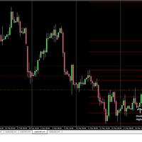 sharingsimple-trading-method-menggunakan-fibonacci-dan-price-action