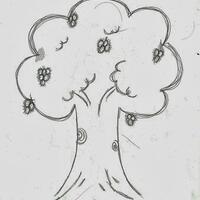 Lowongan Kerja Past Akan Mudah Dengan Tes Psikotes Menggambar