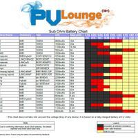pv-lounge-18---part-2