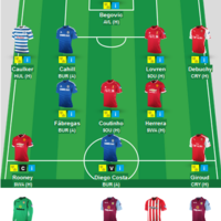 fantasy-soccer-room-league-season-2014-2015--set-your-the-best-strategy