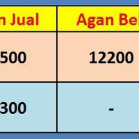 jual---beli-balance-perfect-money--neteller--rekber-welcome