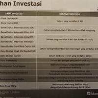 manulife-financial-indonesia---branch-jakarta-unicorn