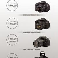 sewa-kamera-jogja--murah