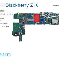 blackberry-z10--z10-le-official-thread---read-page-one-first