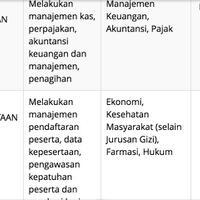 rekrutmen-bpjs-kesehatan-reguler-2014---part-1