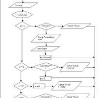 ask-pakar-algoritma-dan-pemprograman