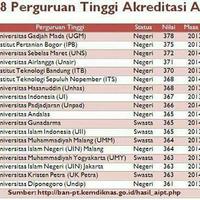 terbaru-inilah-rangking-kampus-terbaik-di-indonesia-tahun-2016-juaranya
