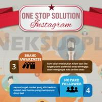 jasa-optimasi-akun-instagram-targetted-market--bergaransi