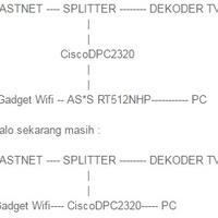 ask-bridge-koneksi-docsis-20-ke-rtn12hp