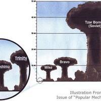 mungkinkah-kita-selamat-dalam-perang-nuklir