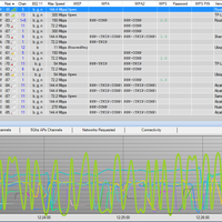 all-about-mikrotik---part-3