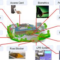 kerjasama-referensi-user-system-security--barrier-gate-cctv-access-control-dll