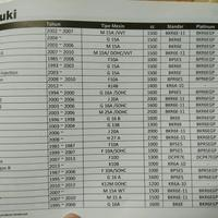 s3rious---suzuki-ertiga-on-kaskus---part-6