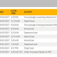 96089474diskusi94749608-semua-tentang-impor-ekspor-shipping-forwarding-bea-cukai---part-2