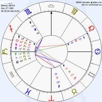 yuk-belajar-sendiri-lihat-rejeki-dan-pernikahan-lewat-birth-chart