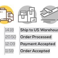 lebih-efisien-beli-barang-impor-melalui-gudangimporcom