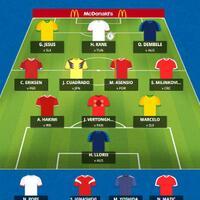 official-mcdonald-s-fifa-world-cup-2018-fantasy-league