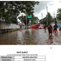 kali-pesanggrahan-meluap-2-wilayah-di-jaksel-kebanjiran