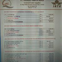 prosedur-import-barang-resmi