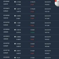 trading-diary