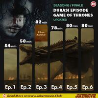 game-of-thrones-the-last-watch-film-dokumenter-pembuatan-final-season-got