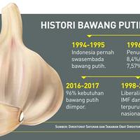 jika-indonesia-bisa-swasembada-bawang-putih-indonesia-hemat-rp20-triliun