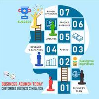 5-cara-mengembangkan-kemampuan-bisnis-acumen