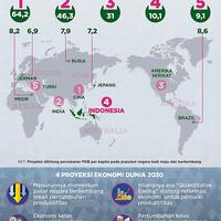 sampai-2030-indonesia-membutuhkan-sekitar-9-juta-digital-talent