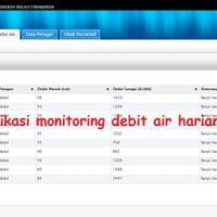 aplikasi-monitoring-berbasis-web