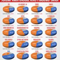 banjir-jakarta-menenggelamkan-atau-menaikkan-popularitas-anies