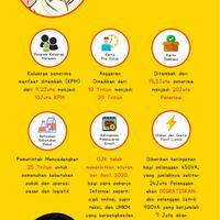 6-paket-bantuan-presiden-jokowi-untuk-masyarakat-indonesia