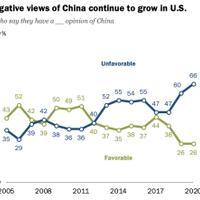 survey--2-dari-3-orang-amerika-punya-pandangan-negatif-tentang-china