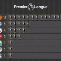 sah-liverpool-juara-premier-league-2019-2020