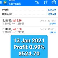 dahsyat-jualan-ebook-robot-trading-bisa-jadi-milyarder